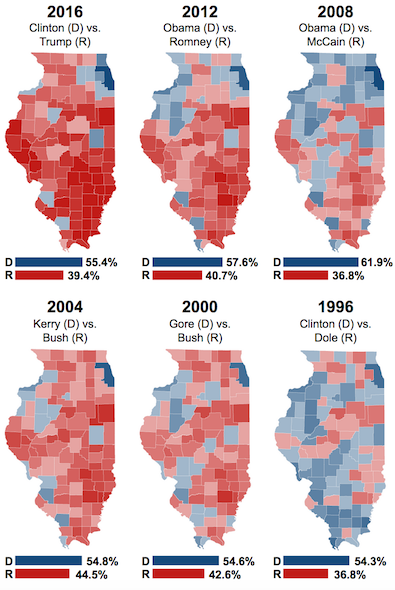 The Drain Of Dems From The Rural Counties Into The Chicago Metro Area And Vice Verse For The Pubs Is Obvious When Dems Were Spread Throughout The Rural Us